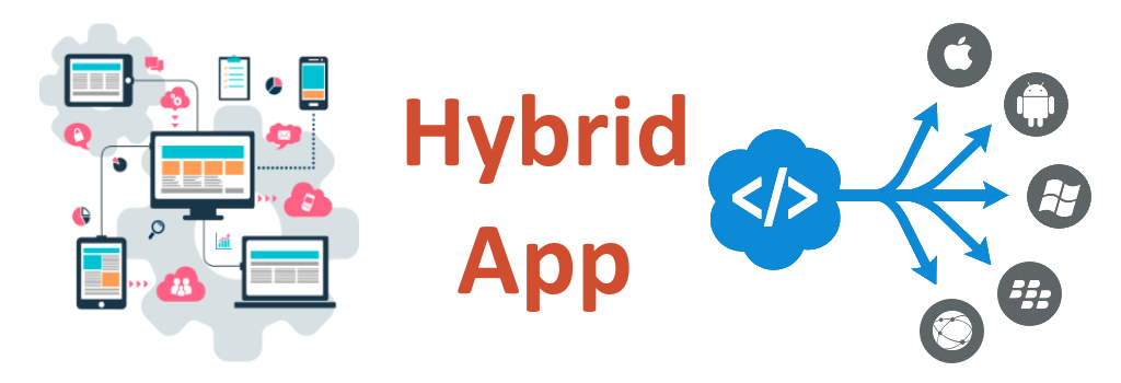 Mobile Hybrid Development